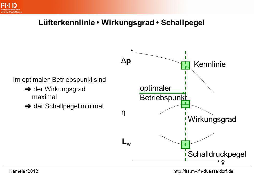 Kameier 2013 http://ifs.mv.fh-duesseldorf.de 28 Schallleistungspegel=Schalldruckpegel + durchschallte Fläche (A 0 =1m 2 ) VDI 2081 Geräuscherzeugung u