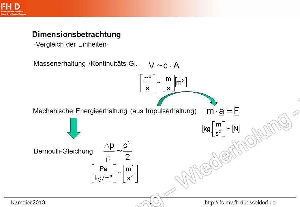Kameier 2013 http://ifs.mv.fh-duesseldorf.de Motivation – Anwendung von Strömungstechnik in der Praxis 1. Vorlesung Strömungstechnik II PEU Wo finden