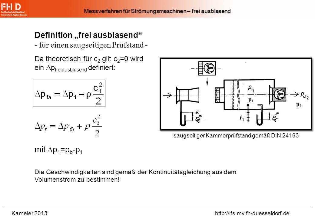 Kameier 2013 http://ifs.mv.fh-duesseldorf.de Beispiel: Was muss man tun, um die Schallemission zu reduzieren? verbauter Ventilator - K3G 355-AY40 www.