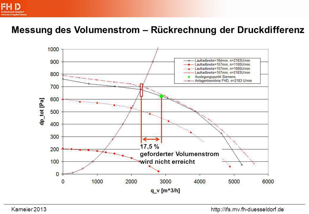 Kameier 2013 http://ifs.mv.fh-duesseldorf.de Definition frei ausblasend - für einen saugseitigen Prüfstand - Messverfahren für Strömungsmaschinen – fr