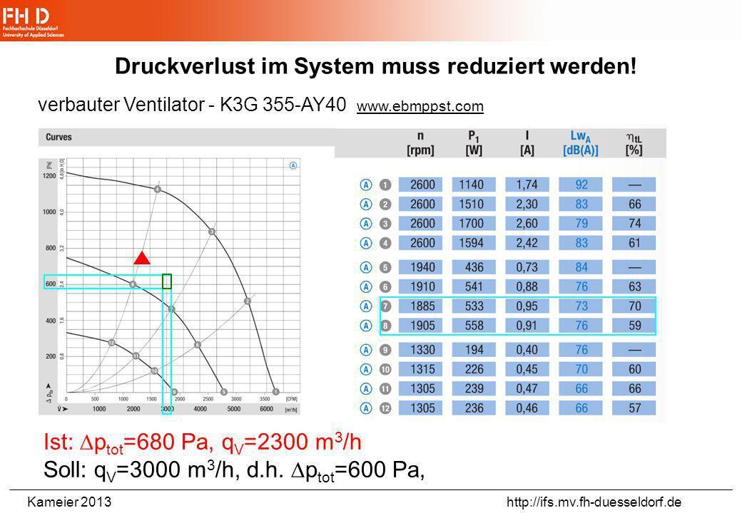 Kameier 2013 http://ifs.mv.fh-duesseldorf.de Messung des Volumenstrom – Rückrechnung der Druckdifferenz 17,5 % geforderter Volumenstrom wird nicht err