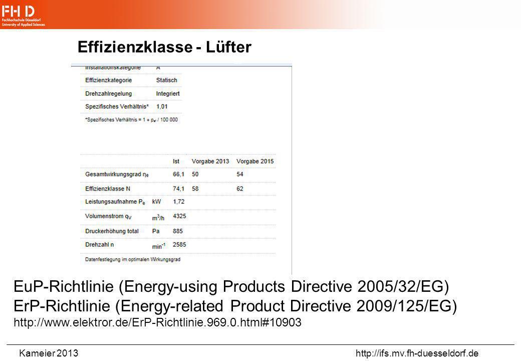 Kameier 2013 http://ifs.mv.fh-duesseldorf.de Druckverlust im System muss reduziert werden! verbauter Ventilator - K3G 355-AY40 www.ebmppst.com Ist: p