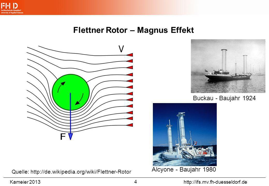 Kameier 2013 http://ifs.mv.fh-duesseldorf.de Dimensionsbetrachtung Massenerhaltung /Kontinuitäts-Gl. Mechanische Energieerhaltung (aus Impulserhaltung