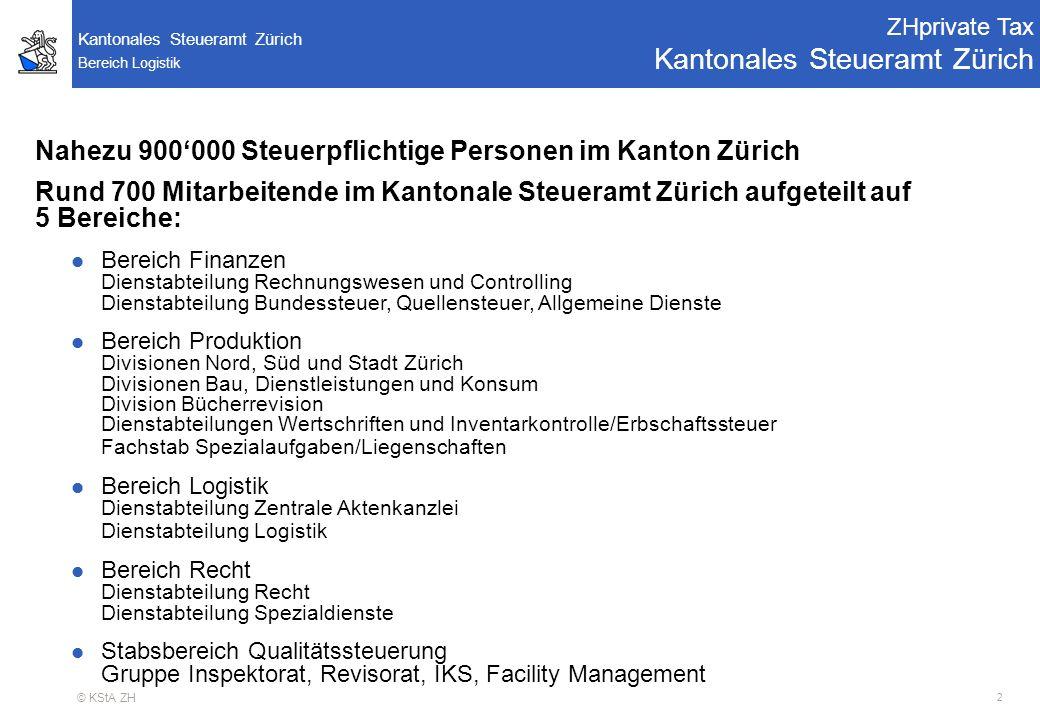 Bereich Logistik Kantonales Steueramt Zürich © KStA ZH 23 RE02 - Projektausschuss Pendenzen ZHprivate Tax Betrieb ZHprivateTax.