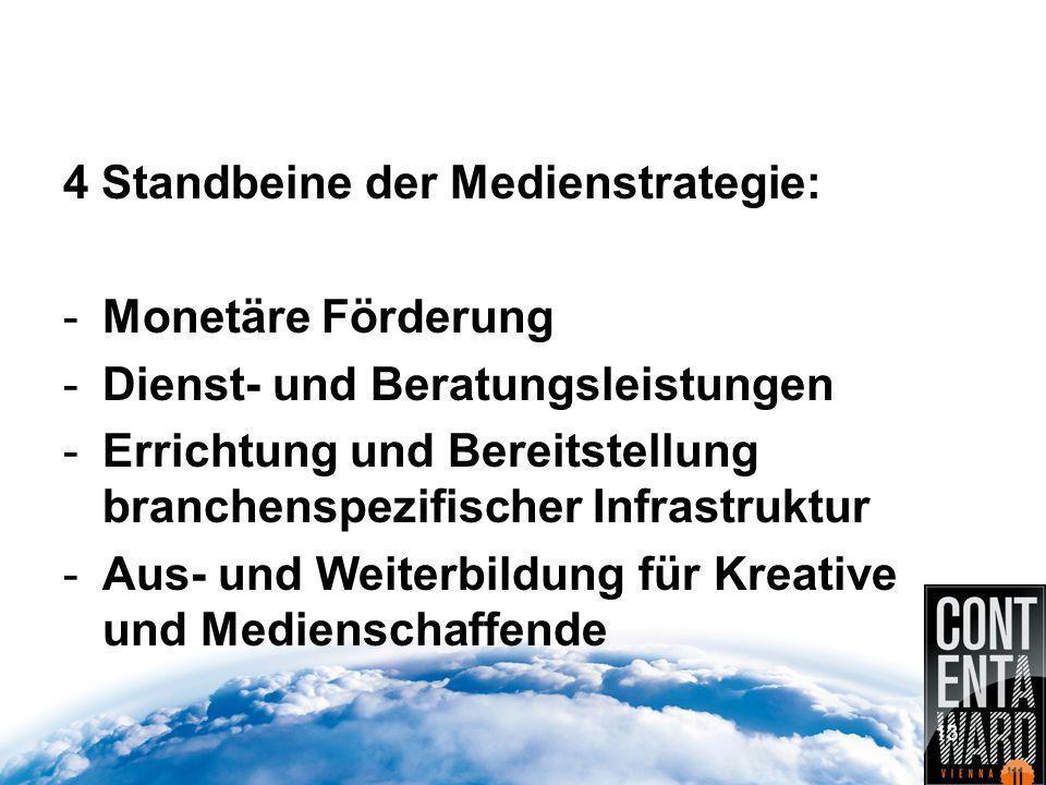 4 Standbeine der Medienstrategie: -Monetäre Förderung -Dienst- und Beratungsleistungen -Errichtung und Bereitstellung branchenspezifischer Infrastruktur -Aus- und Weiterbildung für Kreative und Medienschaffende 13
