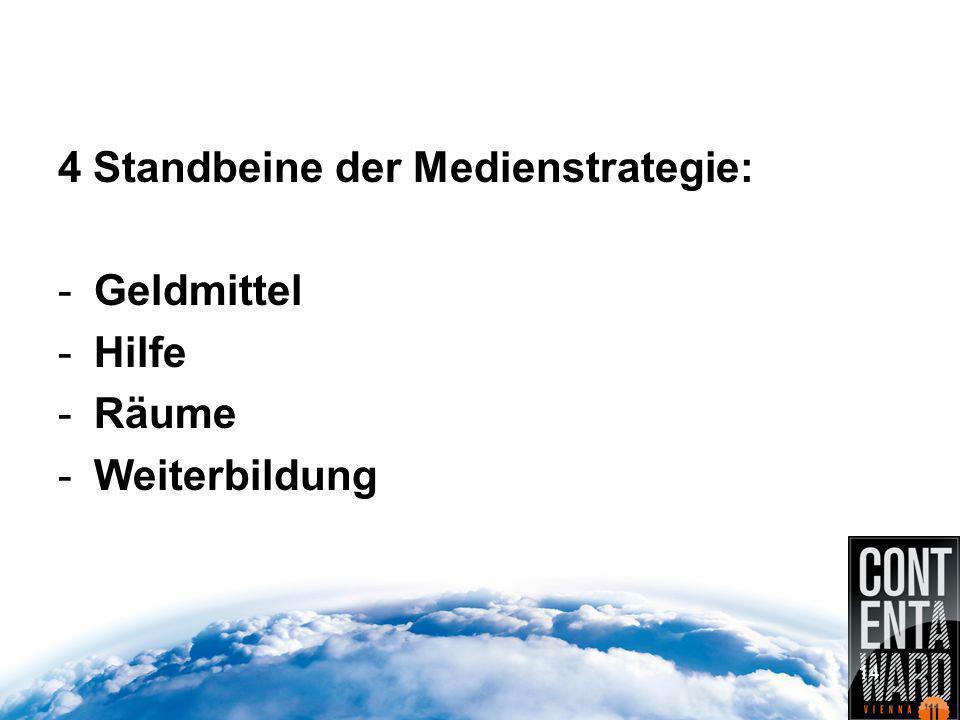 4 Standbeine der Medienstrategie: -Geldmittel -Hilfe -Räume -Weiterbildung 14