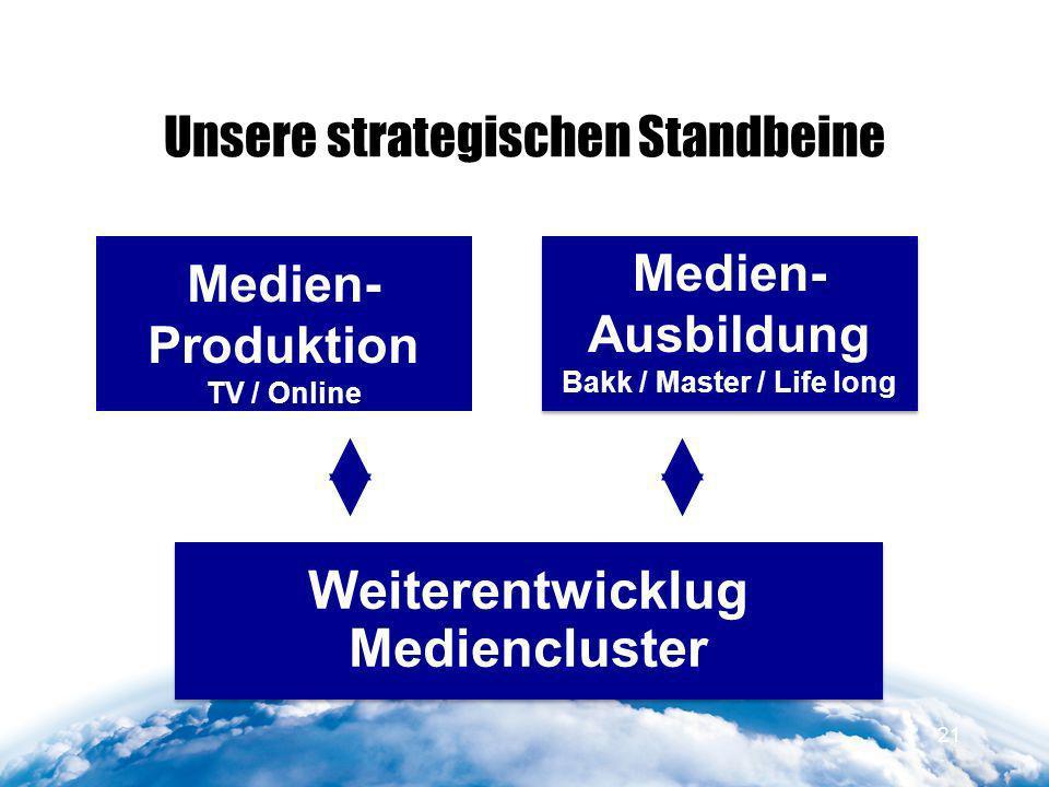 Unsere strategischen Standbeine 21 Medien- Produktion TV / Online Ausbildung Weiterentwicklug Mediencluster Medien- Ausbildung Bakk / Master / Life long Medien- Ausbildung Bakk / Master / Life long