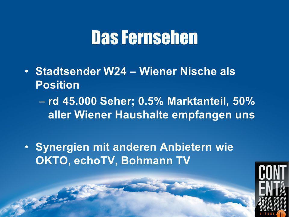 Das Fernsehen Stadtsender W24 – Wiener Nische als Position –rd 45.000 Seher; 0.5% Marktanteil, 50% aller Wiener Haushalte empfangen uns Synergien mit anderen Anbietern wie OKTO, echoTV, Bohmann TV 27