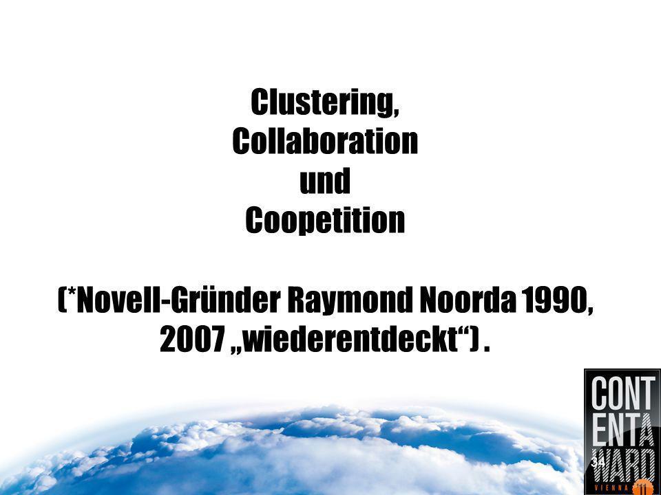 Clustering, Collaboration und Coopetition (*Novell-Gründer Raymond Noorda 1990, 2007 wiederentdeckt).