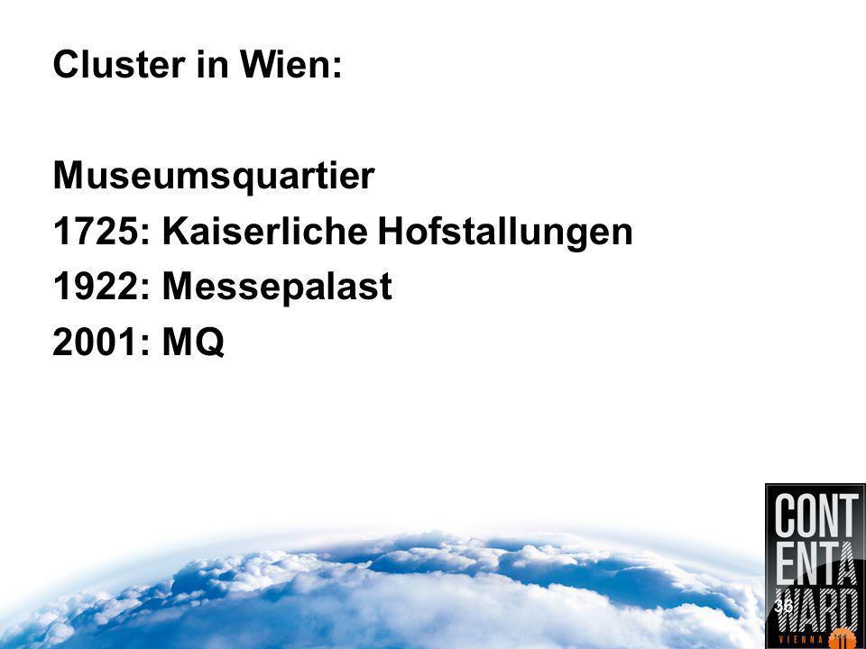 Cluster in Wien: Museumsquartier 1725: Kaiserliche Hofstallungen 1922: Messepalast 2001: MQ 36