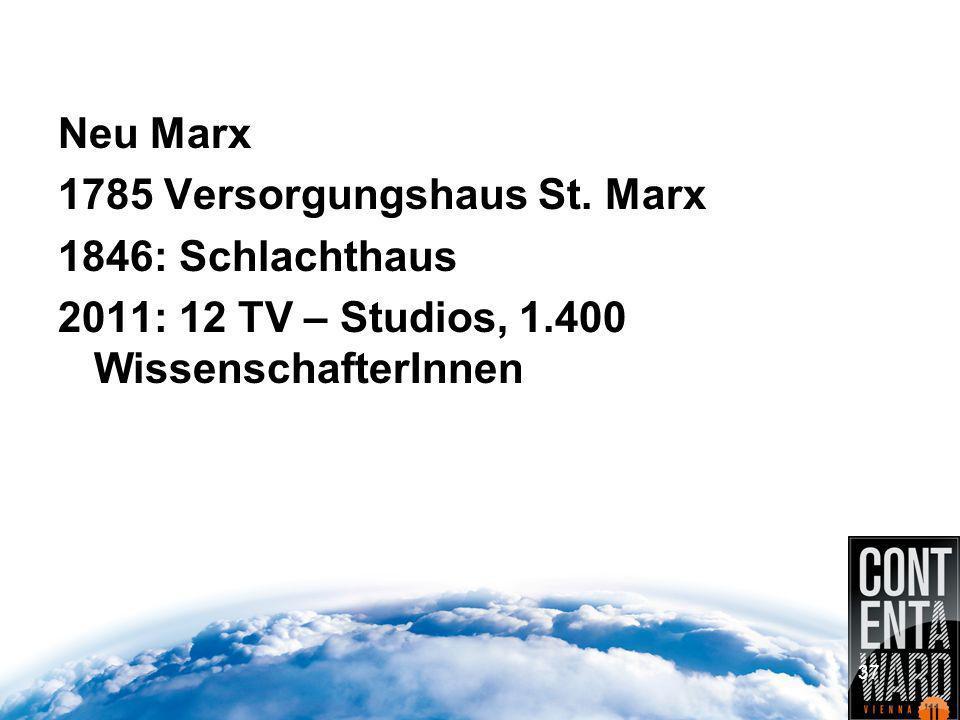 Neu Marx 1785 Versorgungshaus St.