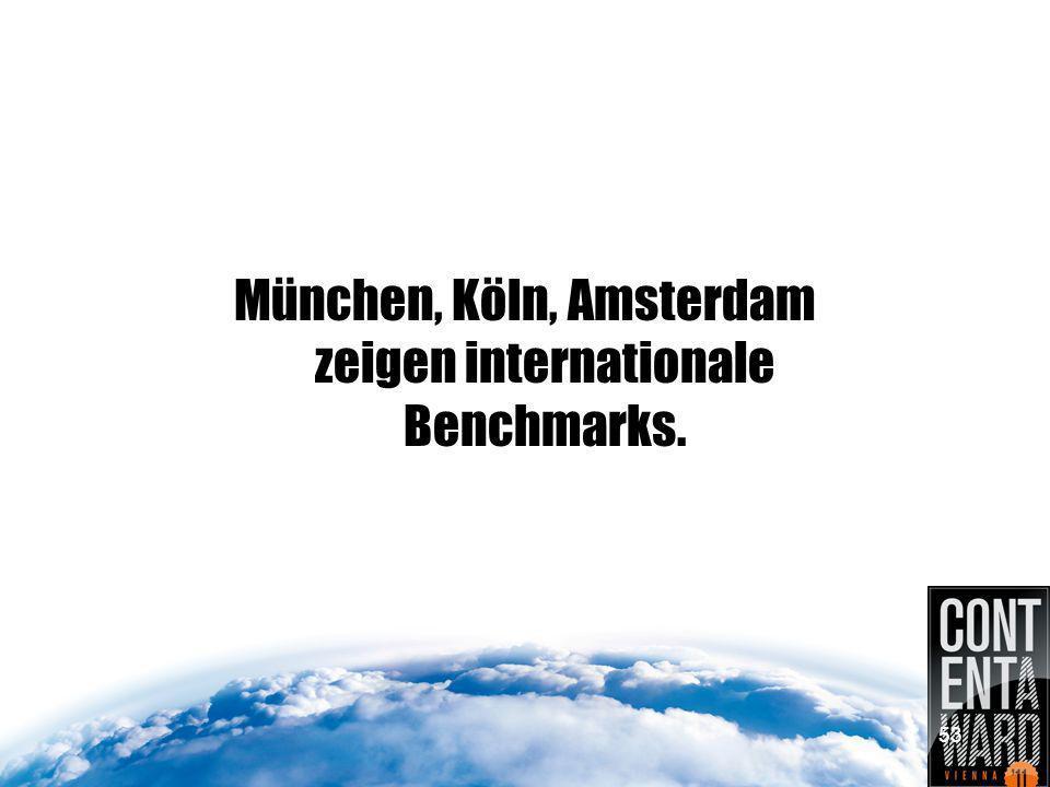 München, Köln, Amsterdam zeigen internationale Benchmarks. 53