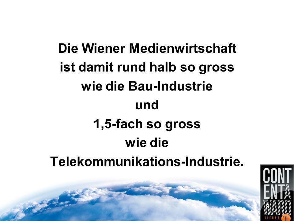 Die Wiener Medienwirtschaft ist damit rund halb so gross wie die Bau-Industrie und 1,5-fach so gross wie die Telekommunikations-Industrie.