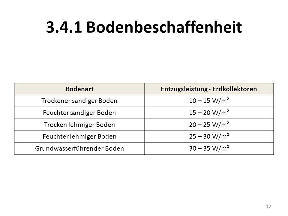 3.4.1 Bodenbeschaffenheit BodenartEntzugsleistung - Erdkollektoren Trockener sandiger Boden10 – 15 W/m² Feuchter sandiger Boden15 – 20 W/m² Trocken le