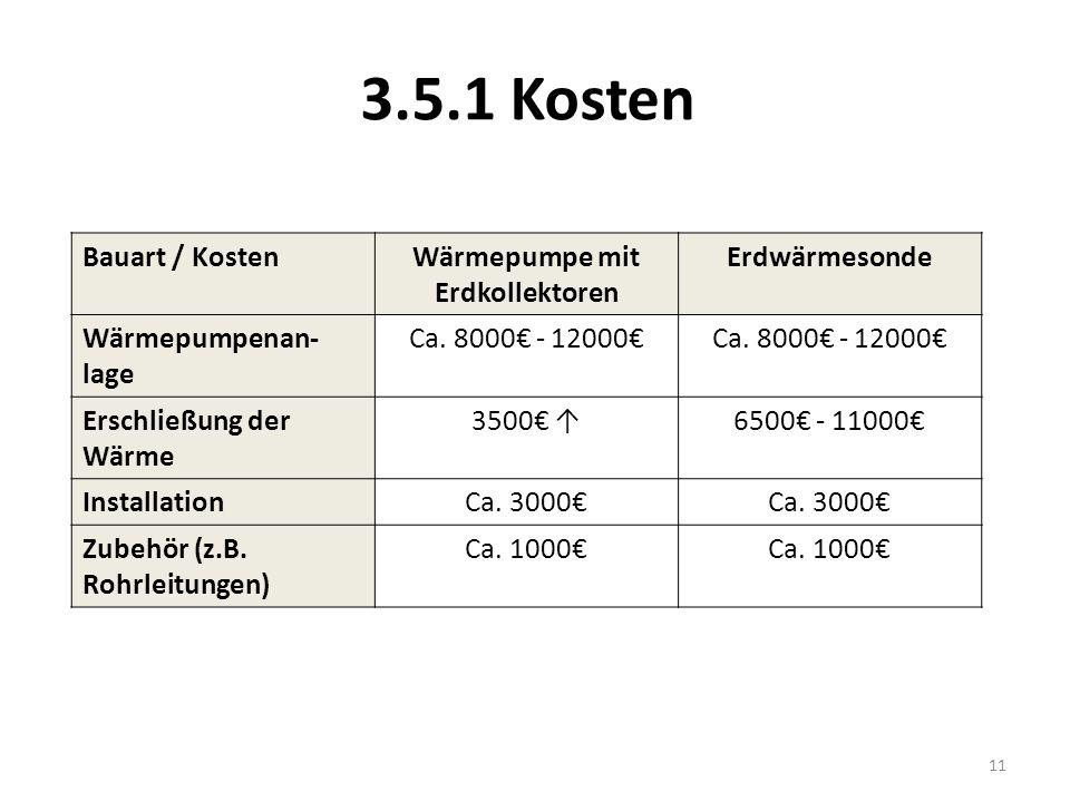 3.5.1 Kosten 11 Bauart / KostenWärmepumpe mit Erdkollektoren Erdwärmesonde Wärmepumpenan- lage Ca. 8000 - 12000 Erschließung der Wärme 3500 6500 - 110