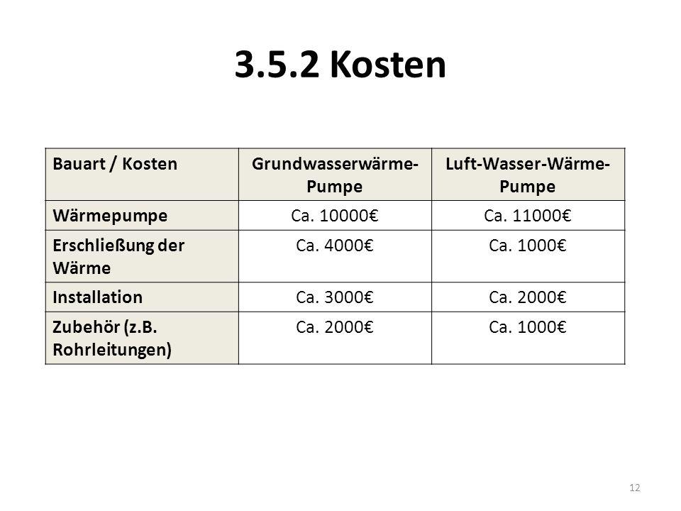 3.5.2 Kosten Bauart / KostenGrundwasserwärme- Pumpe Luft-Wasser-Wärme- Pumpe WärmepumpeCa. 10000Ca. 11000 Erschließung der Wärme Ca. 4000Ca. 1000 Inst
