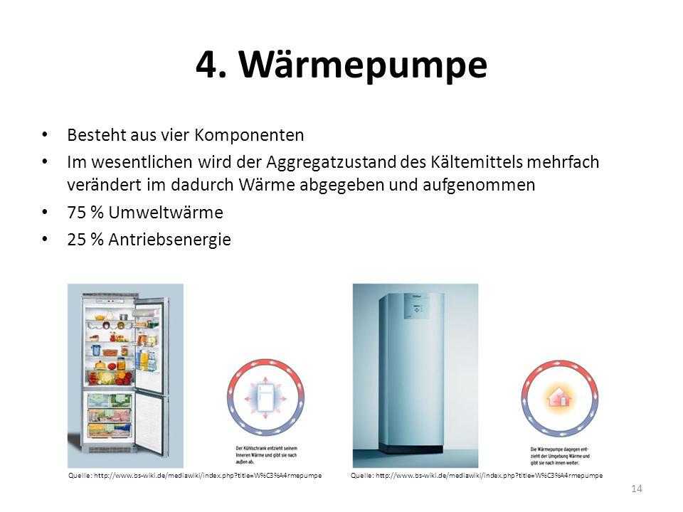 4. Wärmepumpe Besteht aus vier Komponenten Im wesentlichen wird der Aggregatzustand des Kältemittels mehrfach verändert im dadurch Wärme abgegeben und