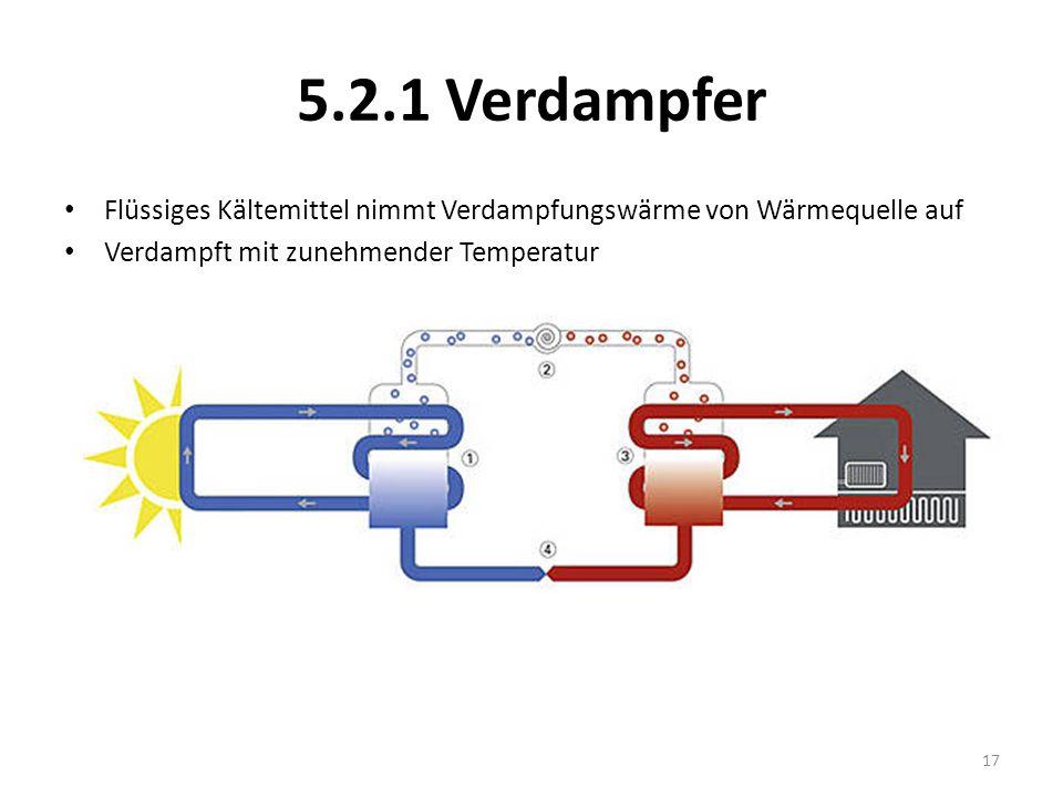 5.2.1 Verdampfer Flüssiges Kältemittel nimmt Verdampfungswärme von Wärmequelle auf Verdampft mit zunehmender Temperatur 17