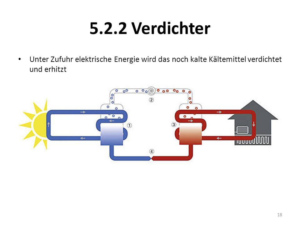 5.2.2 Verdichter Unter Zufuhr elektrische Energie wird das noch kalte Kältemittel verdichtet und erhitzt 18