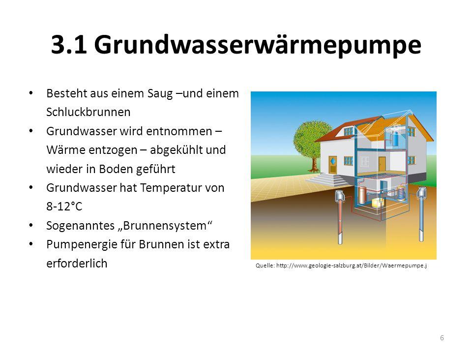 3.1 Grundwasserwärmepumpe Besteht aus einem Saug –und einem Schluckbrunnen Grundwasser wird entnommen – Wärme entzogen – abgekühlt und wieder in Boden