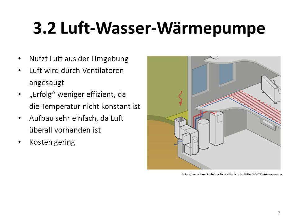 3.2 Luft-Wasser-Wärmepumpe Nutzt Luft aus der Umgebung Luft wird durch Ventilatoren angesaugt Erfolg weniger effizient, da die Temperatur nicht konsta