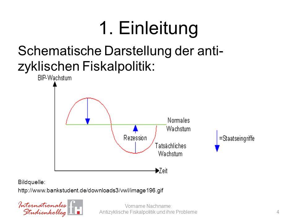 1. Einleitung Schematische Darstellung der anti- zyklischen Fiskalpolitik: Bildquelle: http://www.bankstudent.de/downloads3/vwl/image196.gif 4 Vorname
