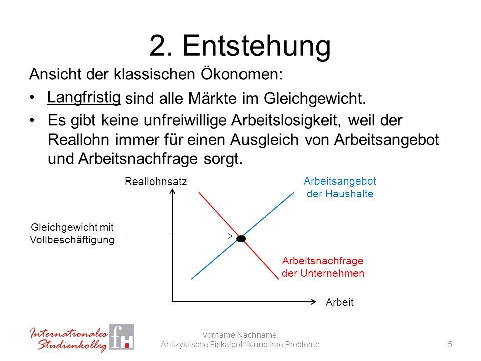 2. Entstehung Ansicht der klassischen Ökonomen: Langfristig Es gibt keine unfreiwillige Arbeitslosigkeit, weil der Reallohn immer für einen Ausgleich