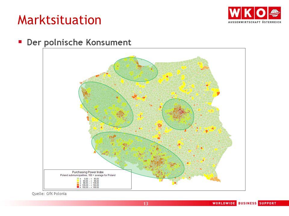 13 Marktsituation Der polnische Konsument Quelle: GfK Polonia