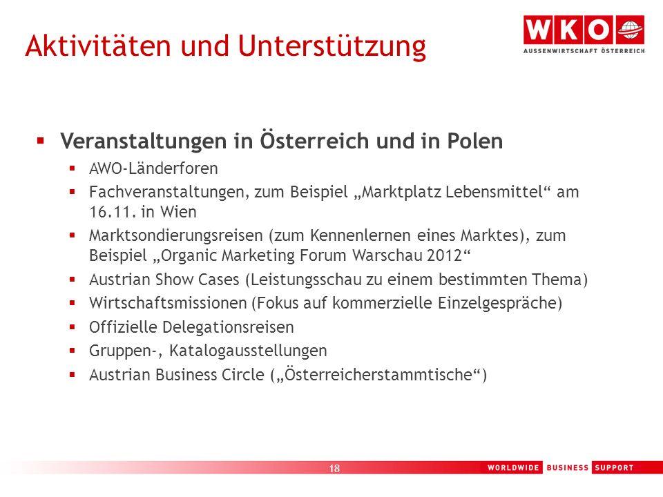 18 Aktivitäten und Unterstützung Veranstaltungen in Österreich und in Polen AWO-Länderforen Fachveranstaltungen, zum Beispiel Marktplatz Lebensmittel