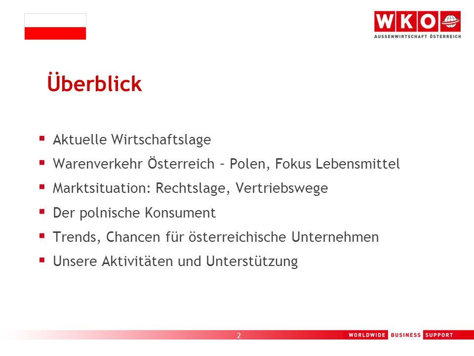 2 Überblick Aktuelle Wirtschaftslage Warenverkehr Österreich – Polen, Fokus Lebensmittel Marktsituation: Rechtslage, Vertriebswege Der polnische Konsu