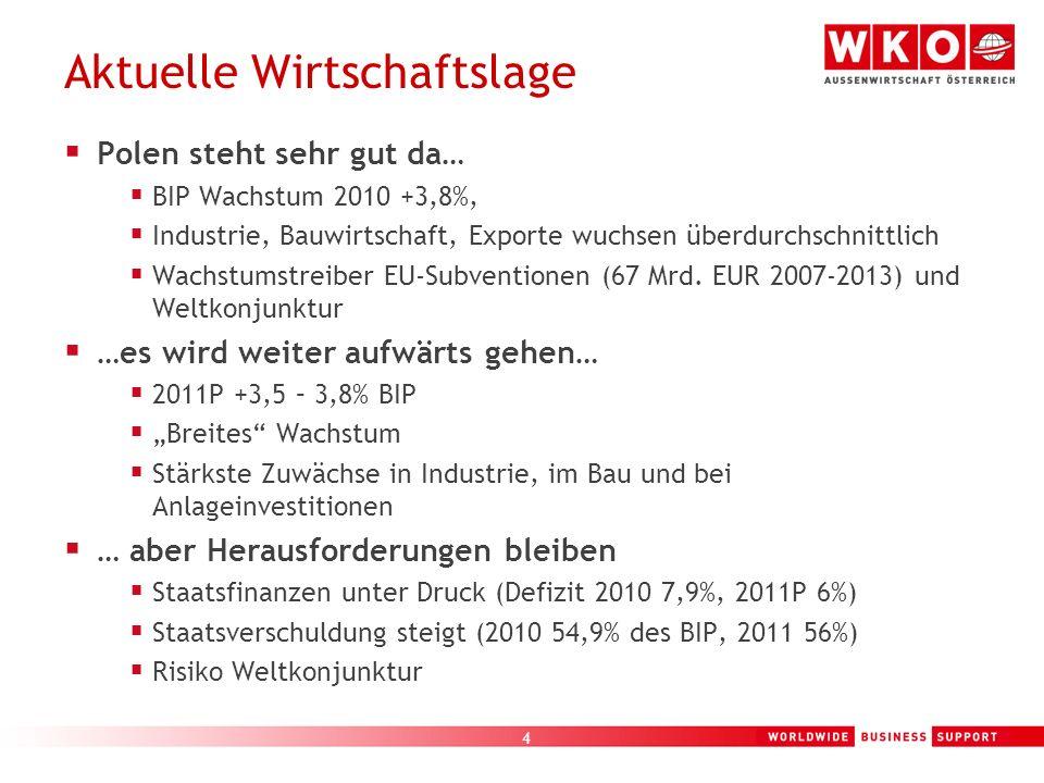 5 Warenverkehr Quelle: Statistik Austria Überblick, Entwicklung seit 1995 199520022010 Ö.