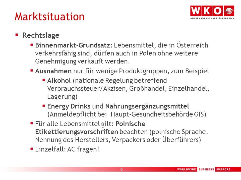 9 Marktsituation Rechtslage Binnenmarkt-Grundsatz: Lebensmittel, die in Österreich verkehrsfähig sind, dürfen auch in Polen ohne weitere Genehmigung v
