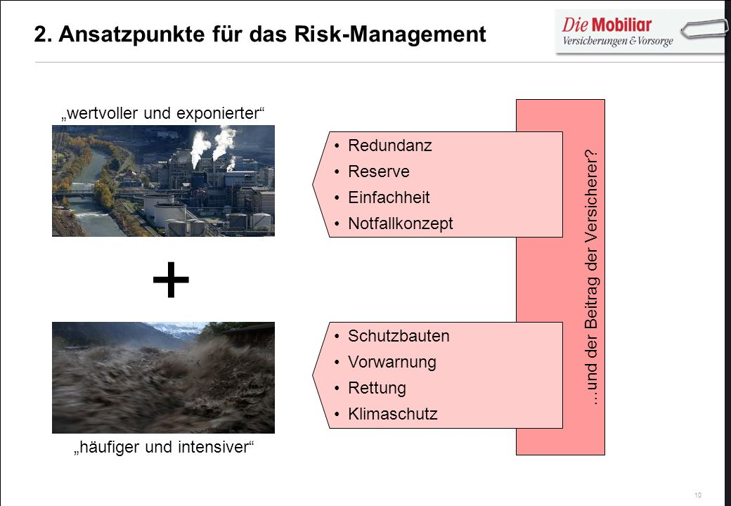 10 2. Ansatzpunkte für das Risk-Management...und der Beitrag der Versicherer? Schutzbauten Vorwarnung Rettung Klimaschutz Redundanz Reserve Einfachhei
