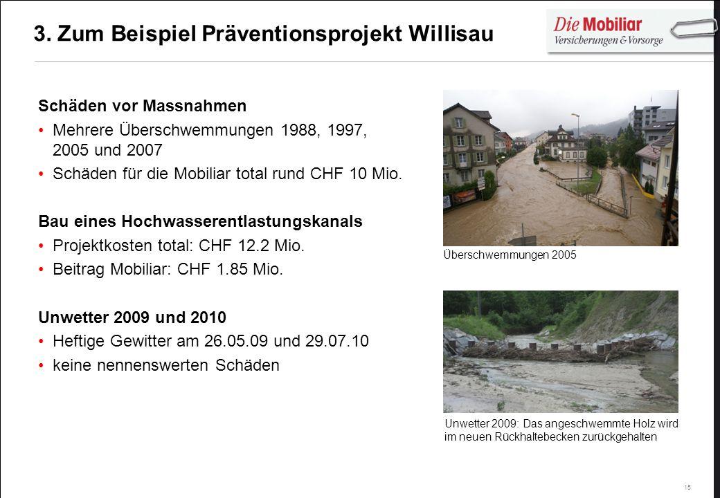 15 3. Zum Beispiel Präventionsprojekt Willisau Schäden vor Massnahmen Mehrere Überschwemmungen 1988, 1997, 2005 und 2007 Schäden für die Mobiliar tota