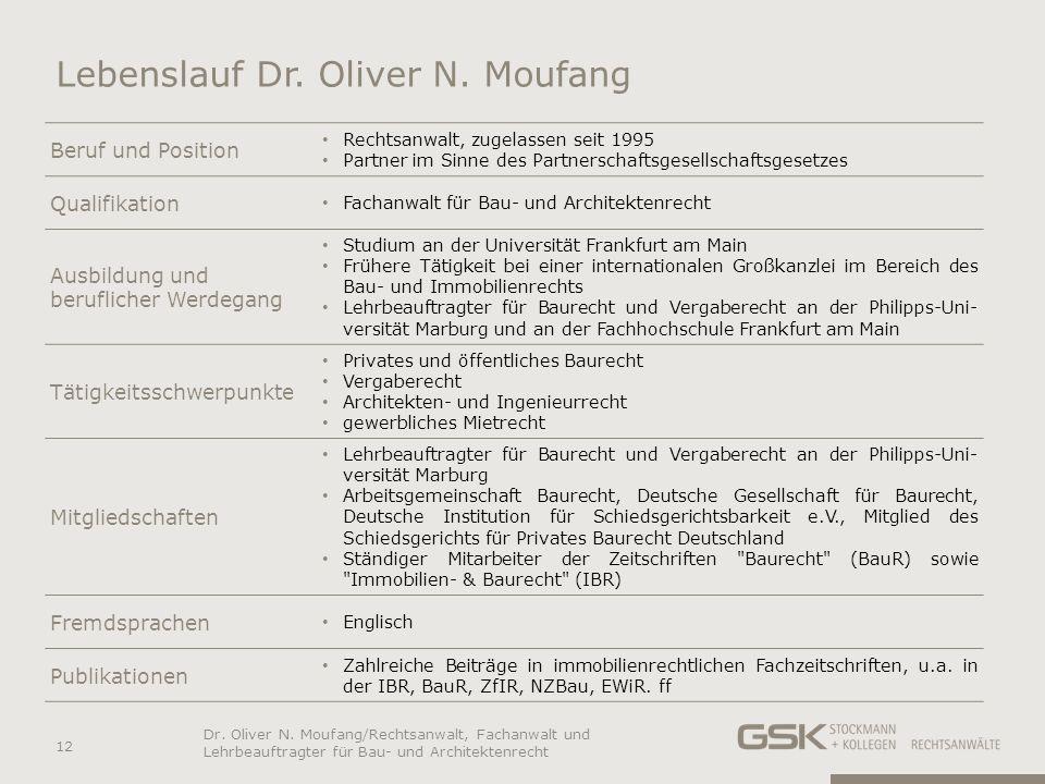 Lebenslauf Dr. Oliver N. Moufang Beruf und Position Rechtsanwalt, zugelassen seit 1995 Partner im Sinne des Partnerschaftsgesellschaftsgesetzes Qualif