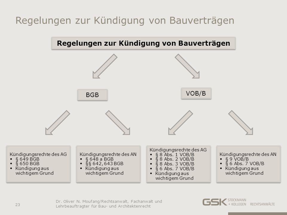 Regelungen zur Kündigung von Bauverträgen BGB VOB/B Regelungen zur Kündigung von Bauverträgen Kündigungsrechte des AG § 649 BGB § 650 BGB Kündigung au