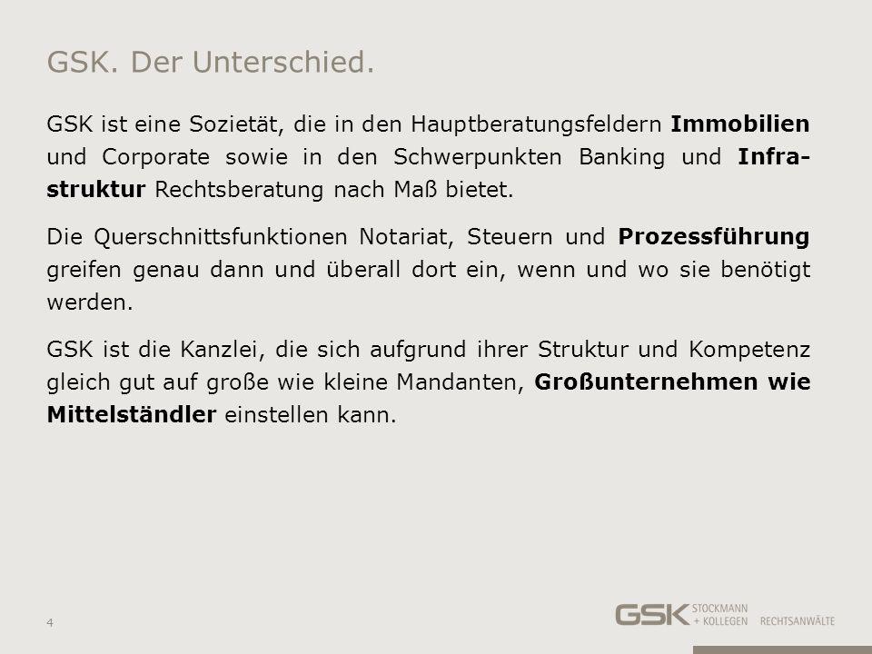Kündigungsrechte des AG nach der VOB/B Schadensersatzanspruch des AG, § 8 Abs.