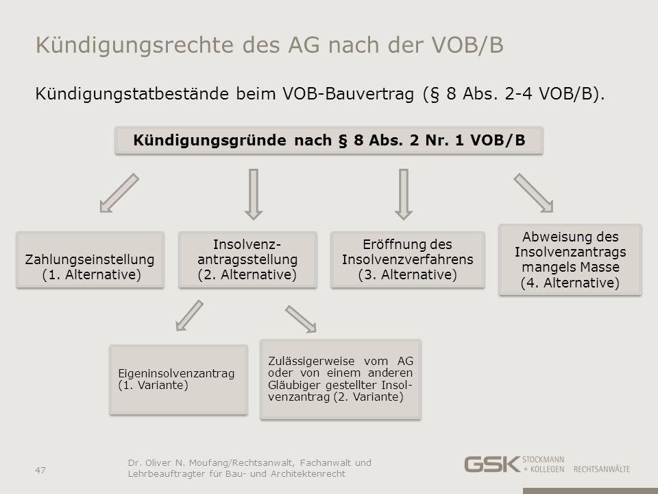 Kündigungsrechte des AG nach der VOB/B Kündigungstatbestände beim VOB-Bauvertrag (§ 8 Abs. 2-4 VOB/B). Kündigungsgründe nach § 8 Abs. 2 Nr. 1 VOB/B 47
