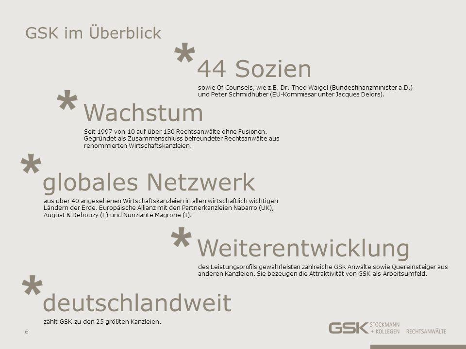 GSK im Überblick 44 Sozien sowie Of Counsels, wie z.B. Dr. Theo Waigel (Bundesfinanzminister a.D.) und Peter Schmidhuber (EU-Kommissar unter Jacques D