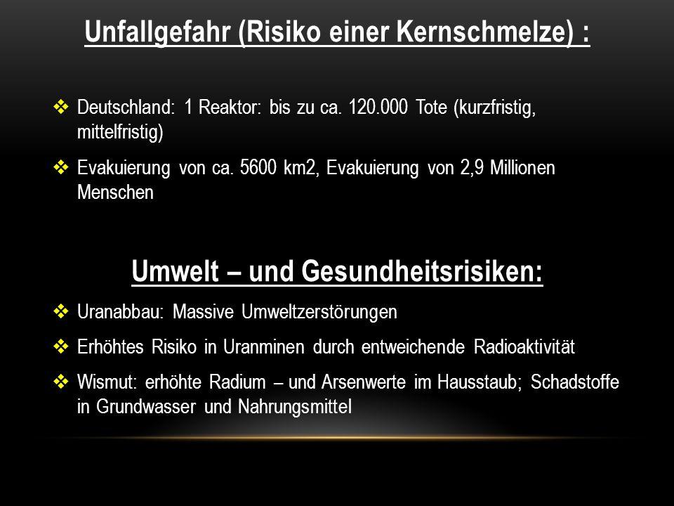Unfallgefahr (Risiko einer Kernschmelze) : Deutschland: 1 Reaktor: bis zu ca. 120.000 Tote (kurzfristig, mittelfristig) Evakuierung von ca. 5600 km2,