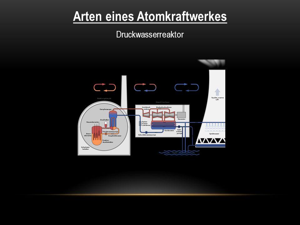 Arten eines Atomkraftwerkes Druckwasserreaktor