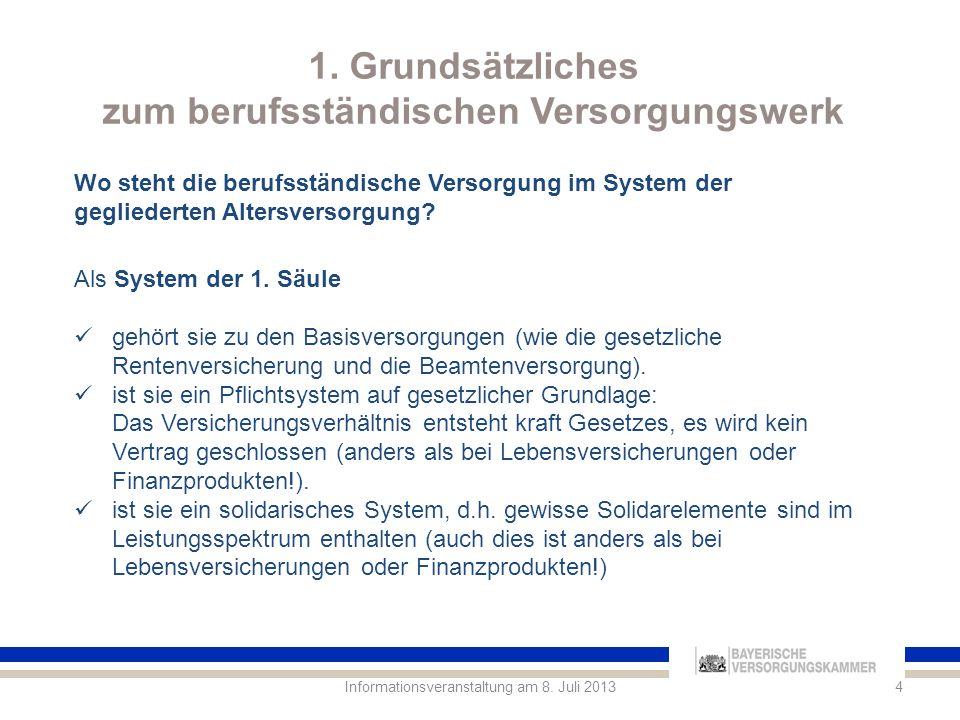 1.Grundsätzliches zum berufsständischen Versorgungswerk 5Informationsveranstaltung am 8.