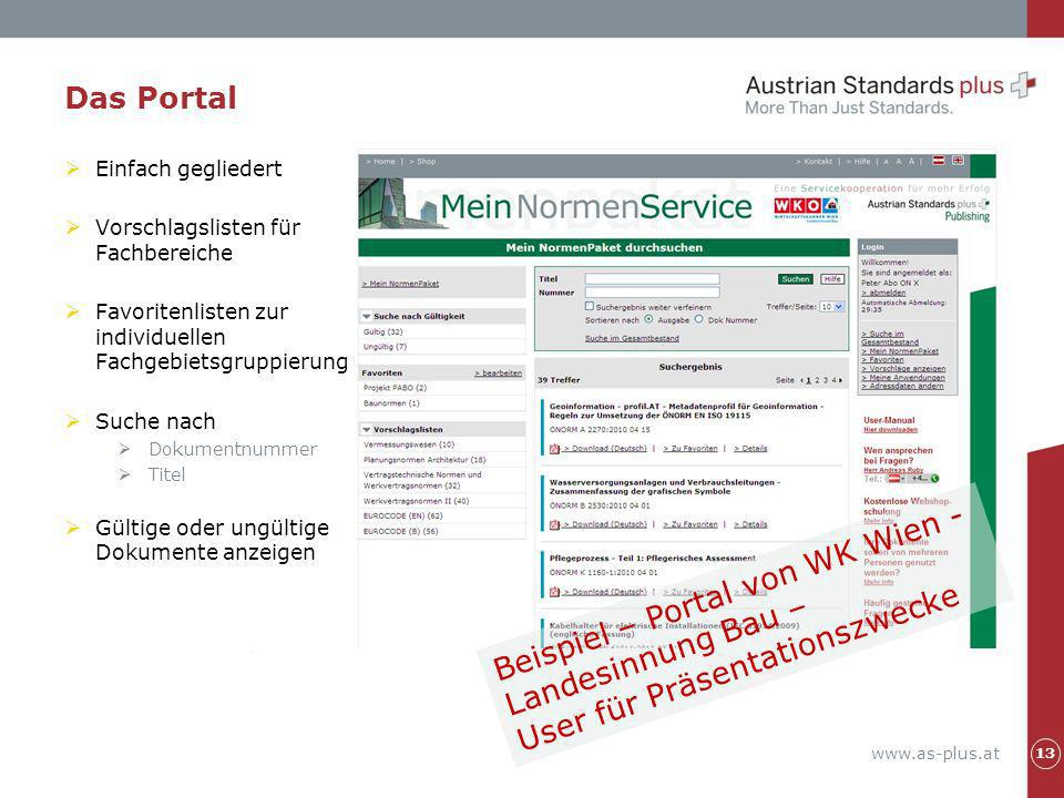 www.as-plus.at Das Portal Einfach gegliedert Vorschlagslisten für Fachbereiche Favoritenlisten zur individuellen Fachgebietsgruppierung Suche nach Dok