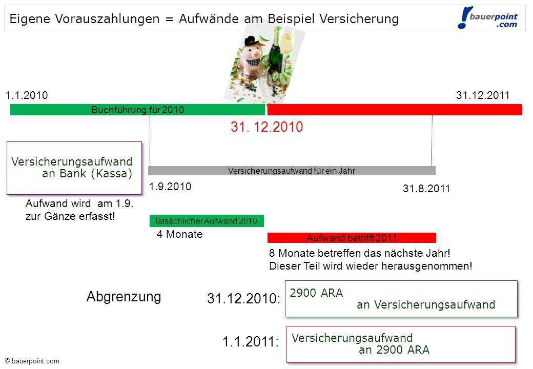 © bauerpoint.com © bauerpoint.com Eigene Vorauszahlungen = Aufwände am Beispiel Versicherung Buchführung für 2010 1.1.201031.12.2011 31. 12.2010 Versi