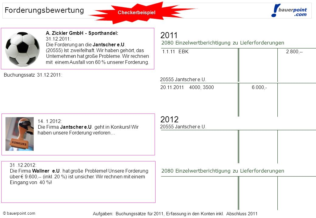 © bauerpoint.com © bauerpoint.com Forderungsbewertung A. Zickler GmbH - Sporthandel: 31.12.2011: Die Forderung an die Jantscher e.U. (20555) Ist zweif