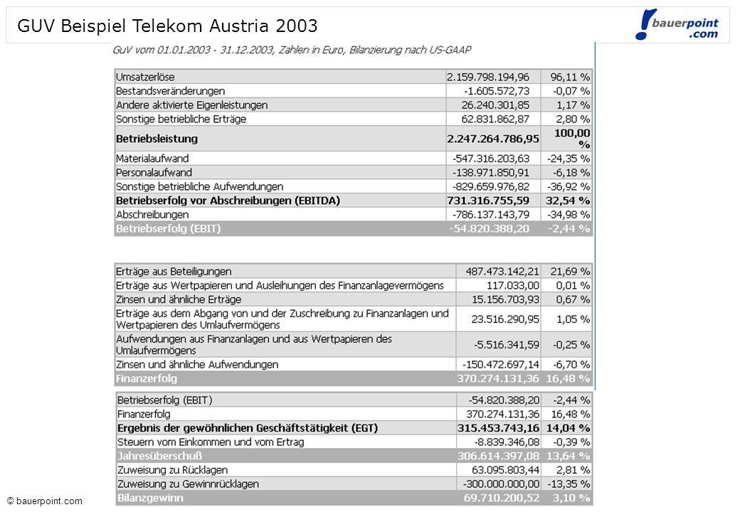 © bauerpoint.com © bauerpoint.com GUV Beispiel Telekom Austria 2003