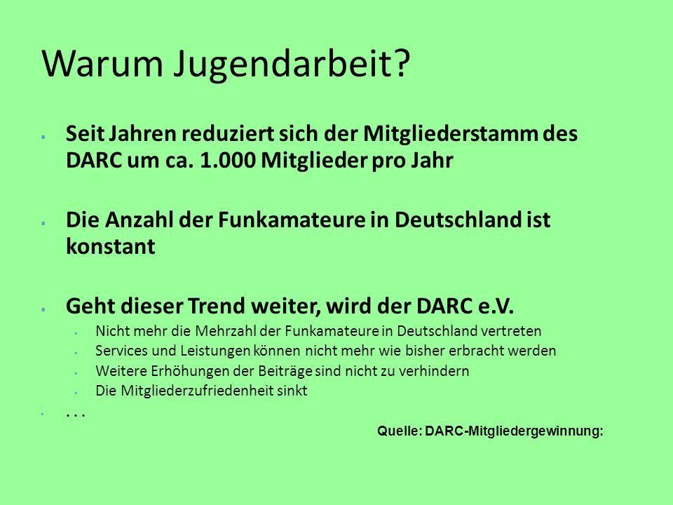 Warum Jugendarbeit? Seit Jahren reduziert sich der Mitgliederstamm des DARC um ca. 1.000 Mitglieder pro Jahr Die Anzahl der Funkamateure in Deutschlan