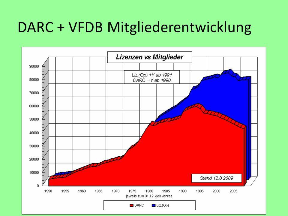 DARC + VFDB Mitgliederentwicklung