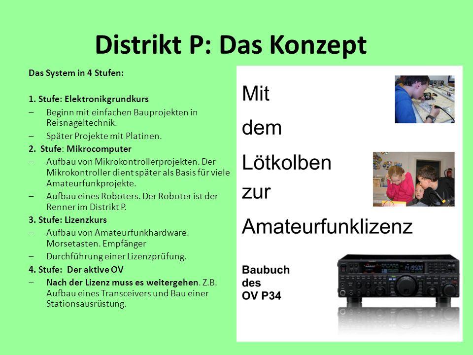 Distrikt P: Das Konzept Das System in 4 Stufen: 1. Stufe: Elektronikgrundkurs Beginn mit einfachen Bauprojekten in Reisnageltechnik. Später Projekte m