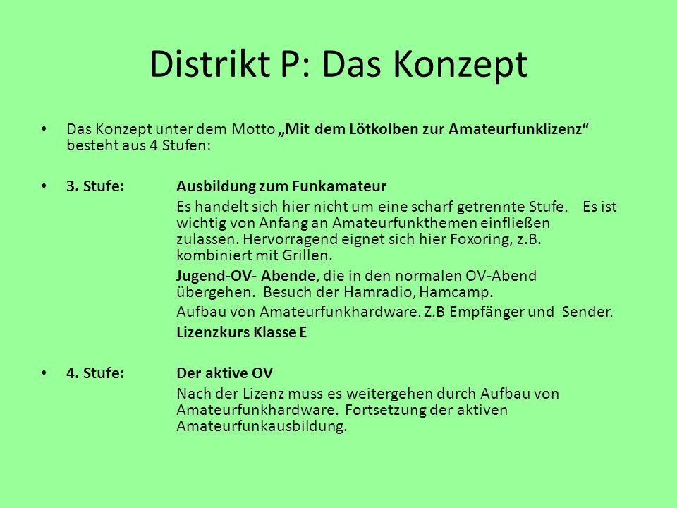 Distrikt P: Das Konzept Das Konzept unter dem Motto Mit dem Lötkolben zur Amateurfunklizenz besteht aus 4 Stufen: 3. Stufe: Ausbildung zum Funkamateur